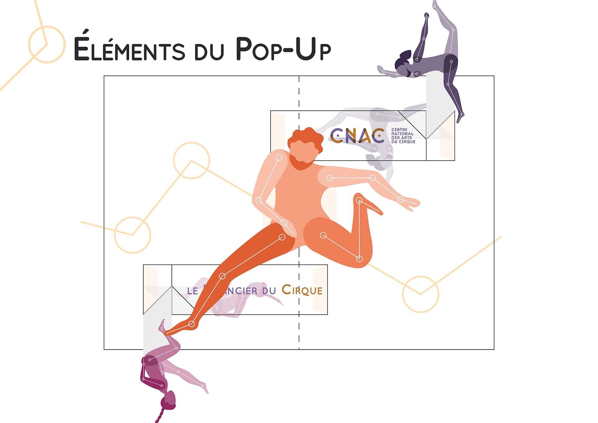 Eléments pop-up
