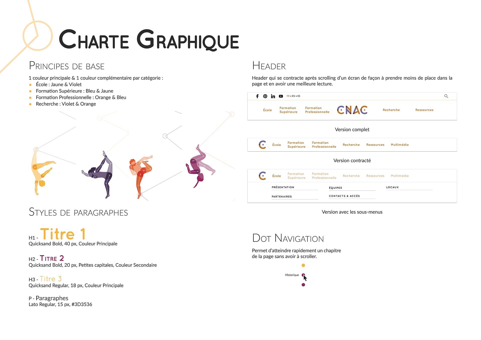 Charte graphique site web