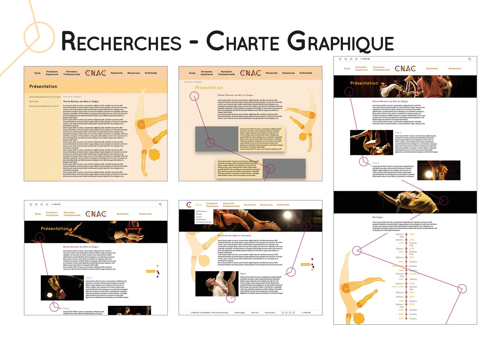 Recherche charte site web