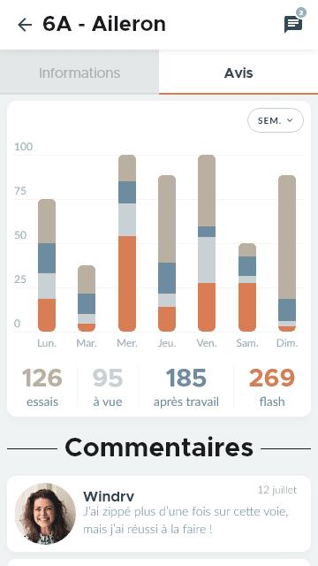 Avis voie de l'app d'escalade