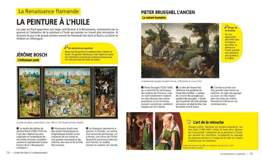 """Exemple de pages """"L'Histoire de l'art pour les nullissimes"""" avec la Renaissance flamande et sa peinture (Bosch, Brueghel)"""
