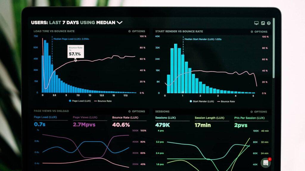 Un tableau de bords de statistiques de logiciel professionnel