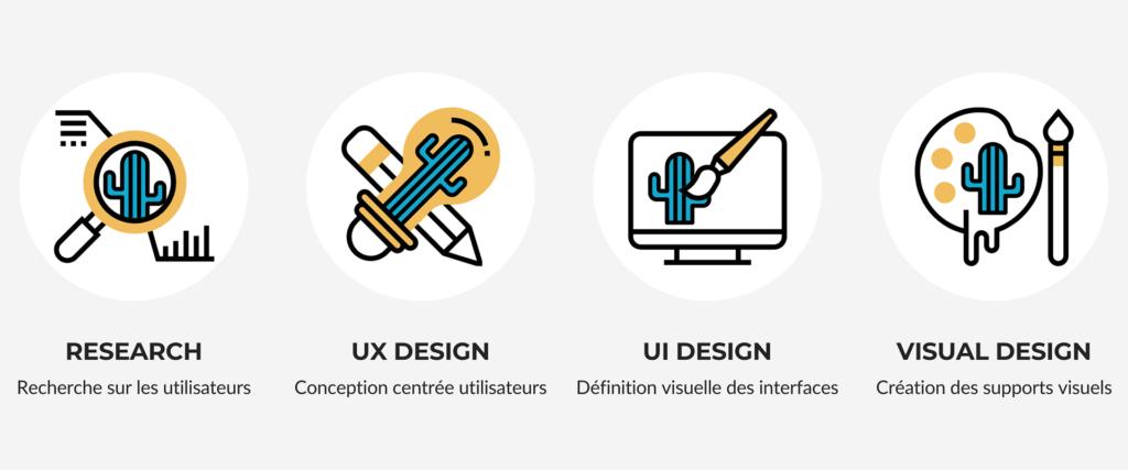La distinction entre les différents métiers du design : recherche, UX, UI et graphisme.